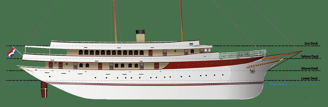 Elegance Cruises | 7 Day Luxury Croatia Cruises 2019 & 2020
