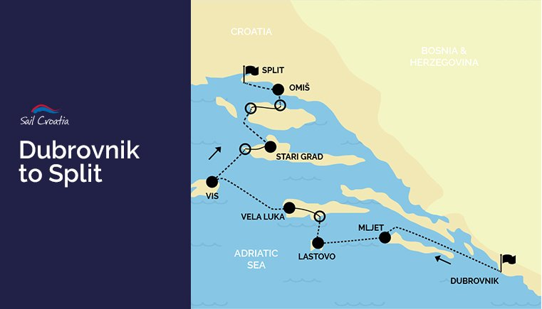 Dubrovnik to Split Route