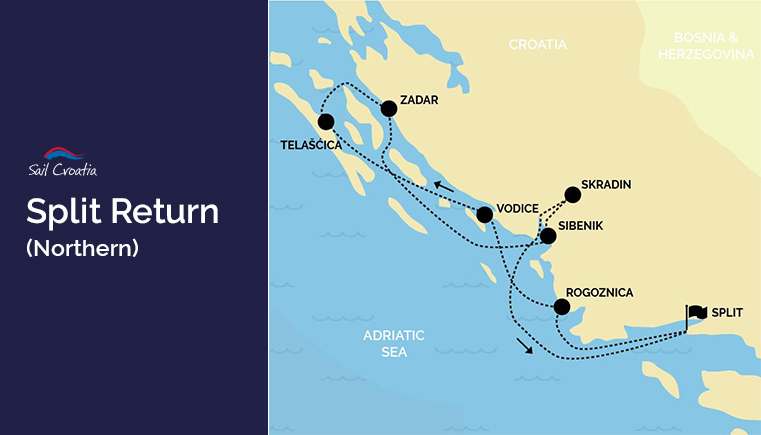 Split Return Northern Route