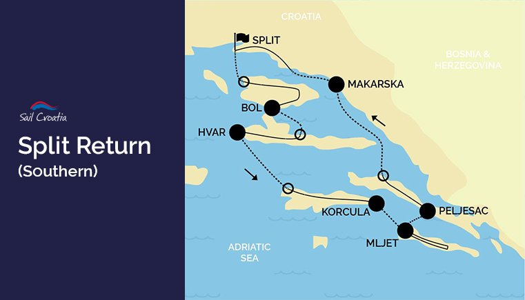 Split Return Southern Route